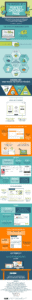 Web Design and Development Company - Checkout Page Design | Website Design Company