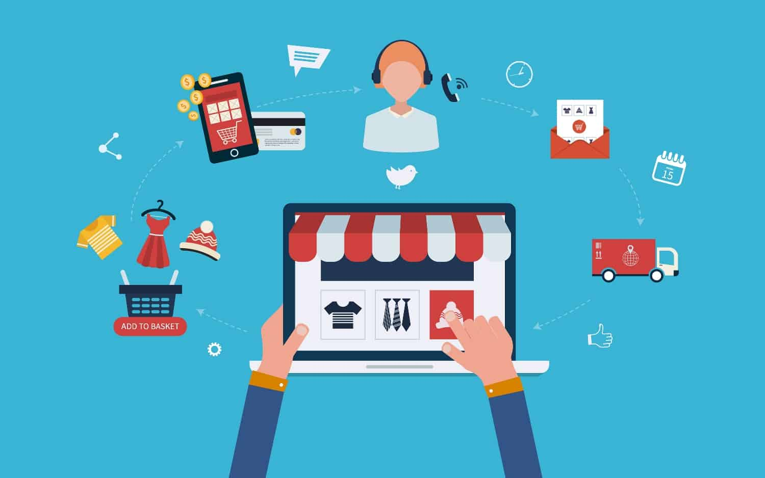 PPC-management-for-ecommerce