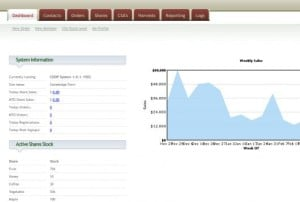 Custom Ecommerce Design for Community Supported Agriculture Screenshot: Dashboard
