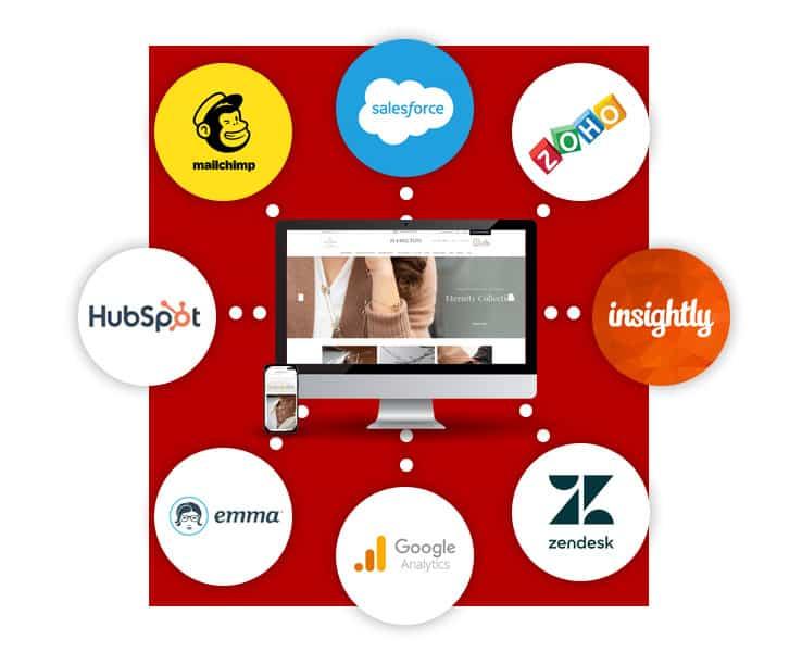 3rd part integration help ecommerce